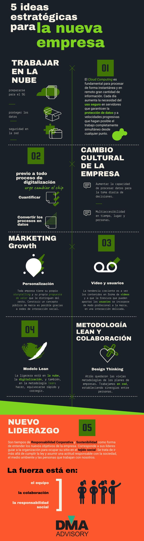 Infografia sobre nuevas formas de trabajo
