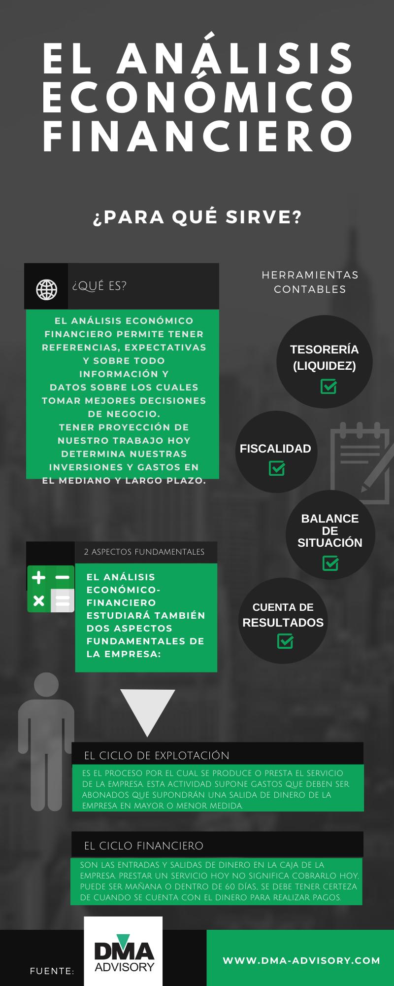 Infografia-analisis-economico-financiero